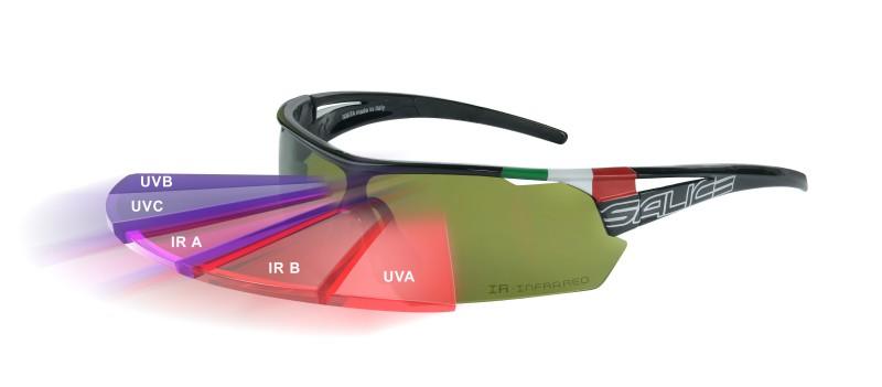 110e2942e SALICE Cyklistické okuliare: Cyklo okuliare SALICE 006 IR